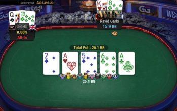 Ravid Garbi Memenangkan Seri Dunia Poker Online 2020 $ 5.000 Kejuaraan Six-Max No-Limit Hold'em